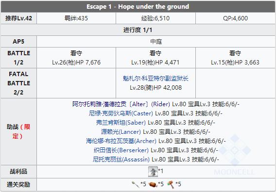 FGO第一区域Escape 1配置