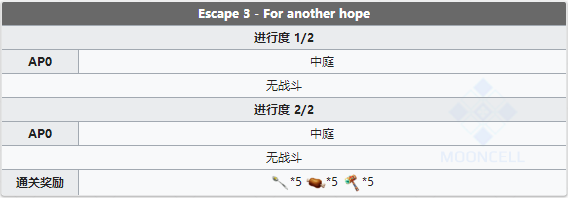 FGO第三区域Escape 3配置
