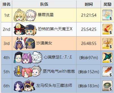 FGO锦标赛竞速排名奖励3