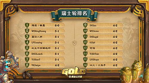 炉石传说黄金赛大师组RNGLeaoh夺冠4