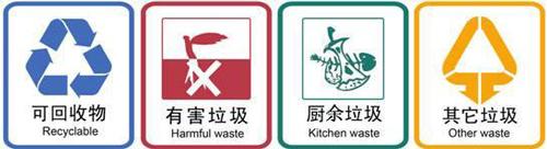垃圾分类app特色