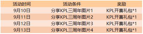 王者荣耀KPL三周年分享图片有礼