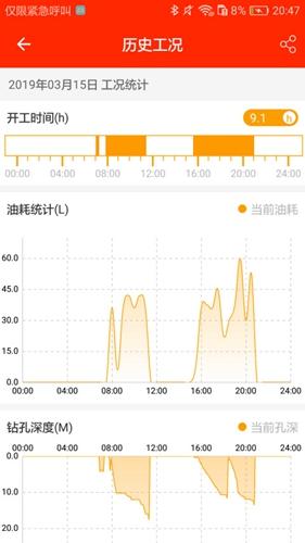 易维讯app截图5