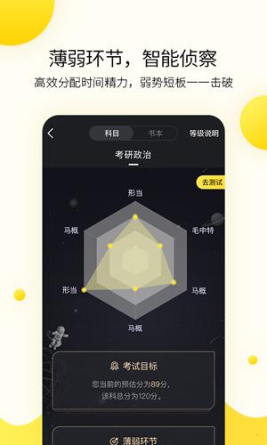 小西考研app截圖5