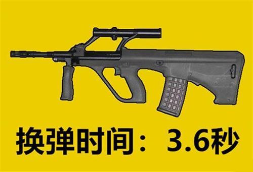和平精英換彈最慢的槍械2