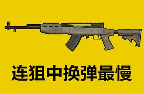 和平精英換彈最慢的槍械3