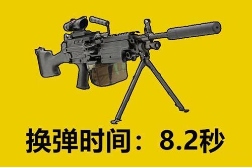 和平精英換彈最慢的槍械5
