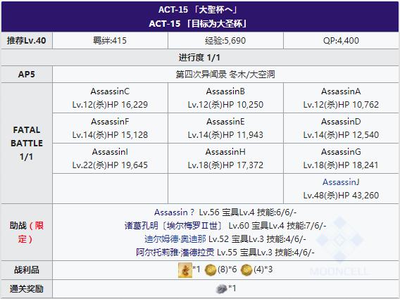 FGOFZ复刻ACT-15主线正本