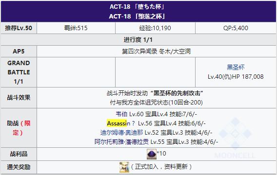FGOFZ复刻ACT-18主线副本