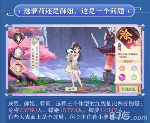 《狐妖小红娘》手游终测 趣味数据大盘点3