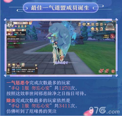《狐妖小红娘》手游终测 趣味数据大盘点5