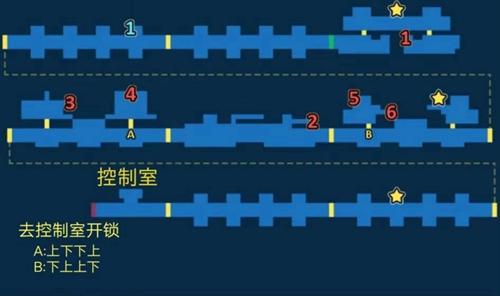 最终幻想勇气启示录原木铁道探索地图