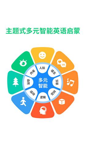 貝殼英語app截圖1