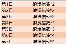 王者荣耀浪漫峡谷送超萌头像框4