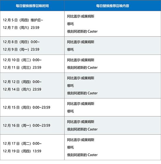 FGO1500万下载卡池日替表