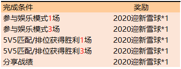 王者荣耀2020迎新雪球怎么获得2
