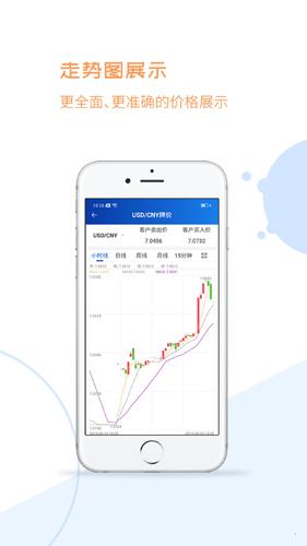 外匯管家app截圖3