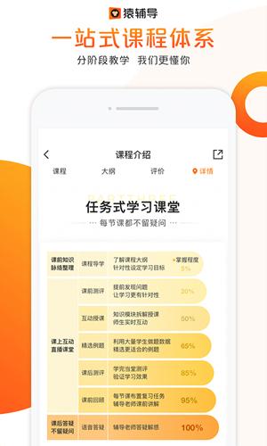 猿輔導app截圖5