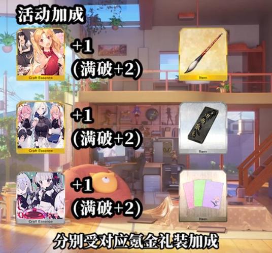 FGO咒文书回收新书级配置2
