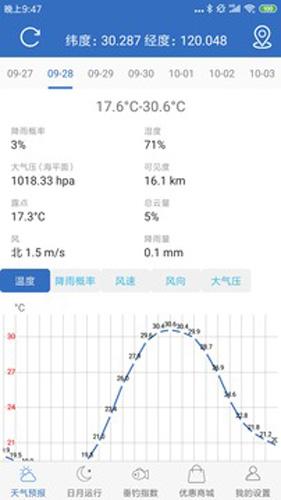 釣魚天氣app截圖1