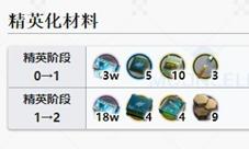 明日方舟风笛精二材料怎么刷 干员精英化材料表