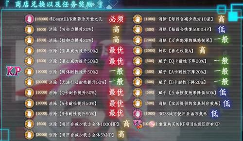 FGO深海电脑乐土复刻KP商店兑换表2