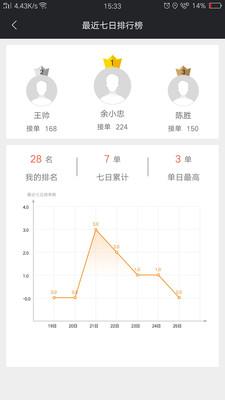 爱跑腿跑男版app截图2