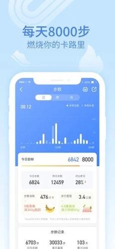 樂心健康app截圖2