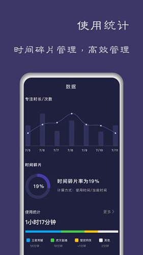 告别手机控app截图1