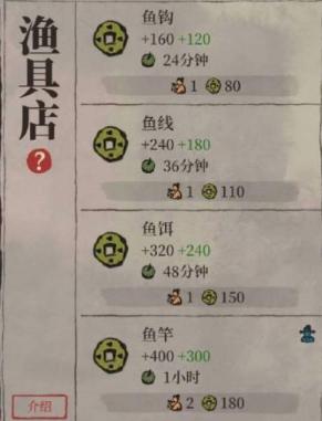 江南百景图渔具店收益