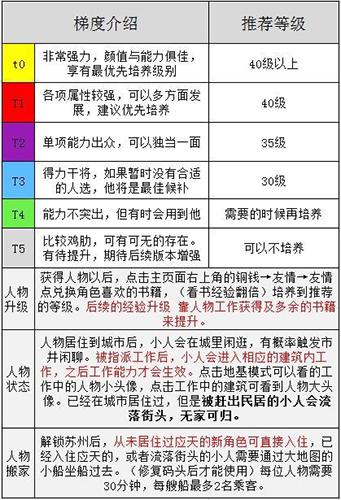 江南百景图卿级图片1