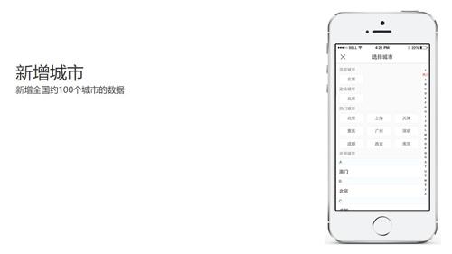 搜狐焦點app截圖1