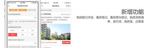 搜狐焦點app軟件特色