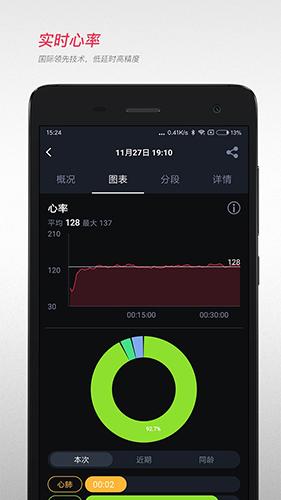 宜準跑步app截圖2