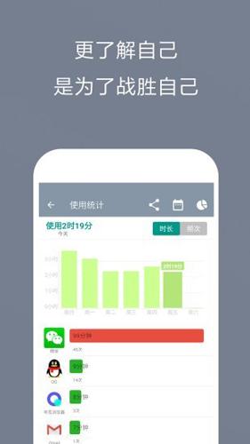极简戒手机app截图2