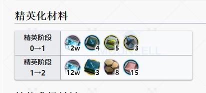 明日方舟燧石精二材料怎么刷