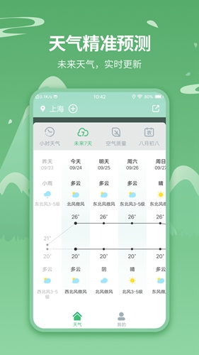 天气预报实时天气王app截图1