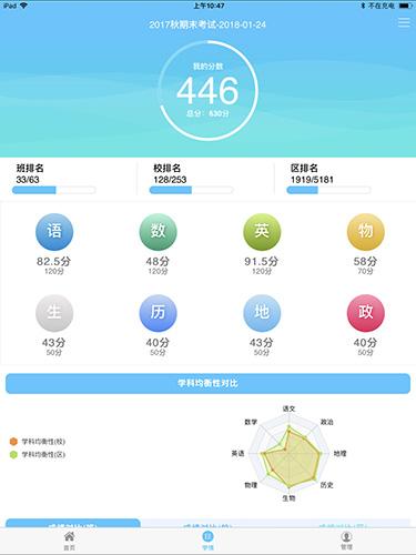 学情达app