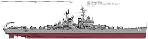 新�T造巡洋�――伍斯特