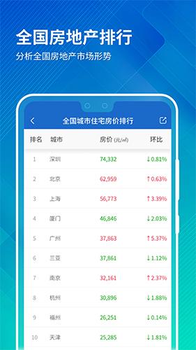 中國房價行情app截圖2