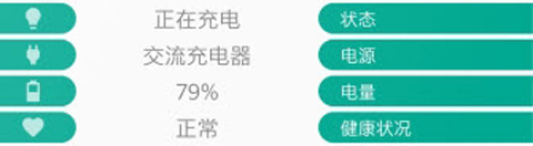 Ampere专业中文版软件特色