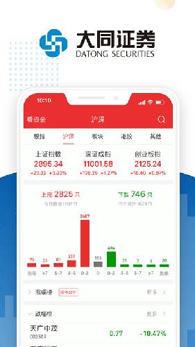 大同证券app截图4