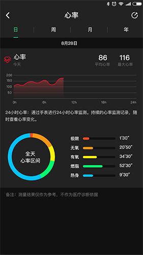 OYV Fit app截图1