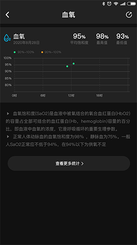 OYV Fit app截图3