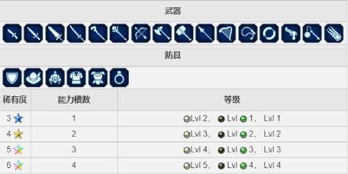最終幻想:勇氣啟示錄 幻影戰爭3