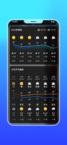 微鯉天氣app截圖4