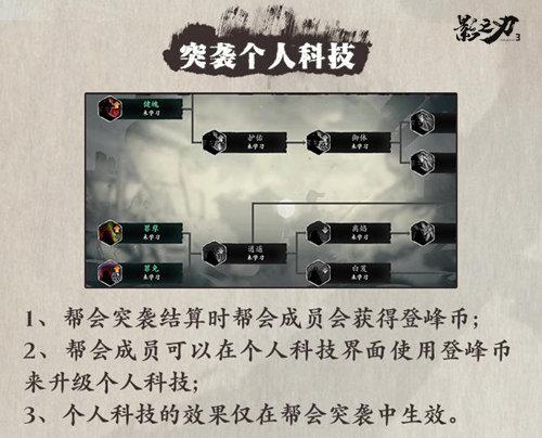 《全民奇跡2》新職業資料片來襲 魔劍士降臨