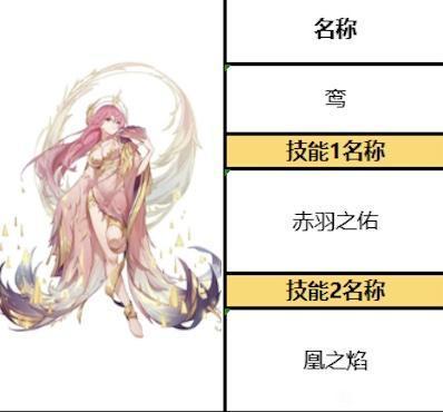 复苏的魔女凤凰怎么样 技能强度解析