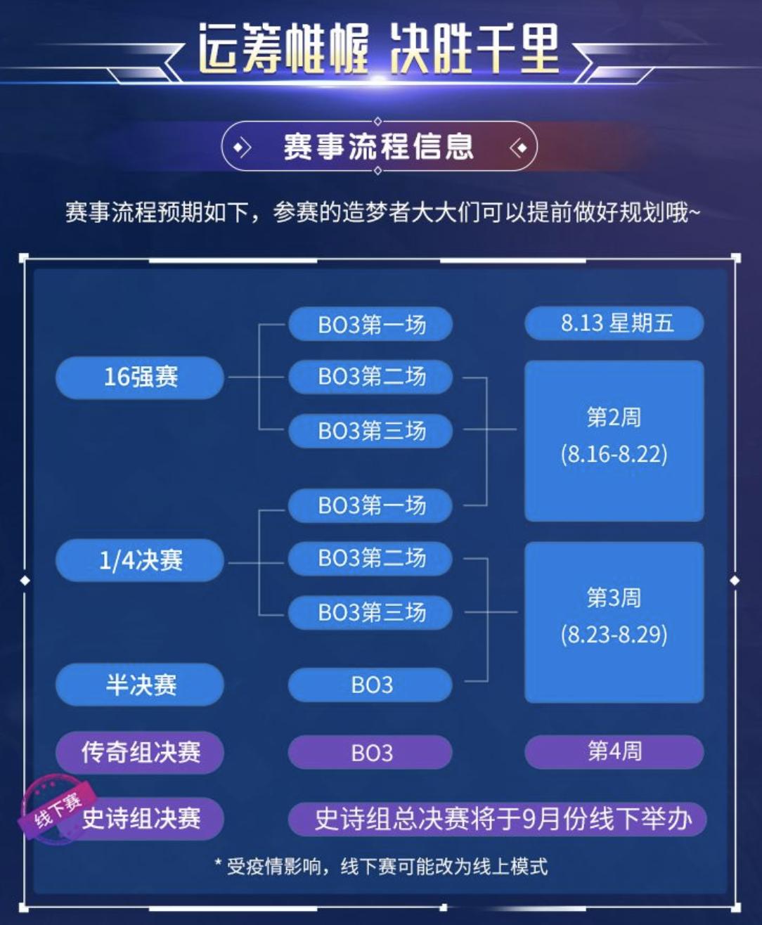 夢想新大陸4