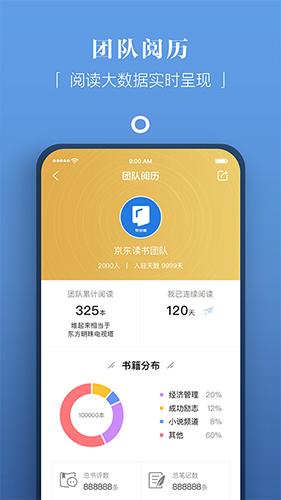 京东读书专业版app